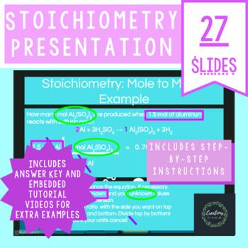 Teach stoichiometry with this EDITABLE GoogleSlide ...