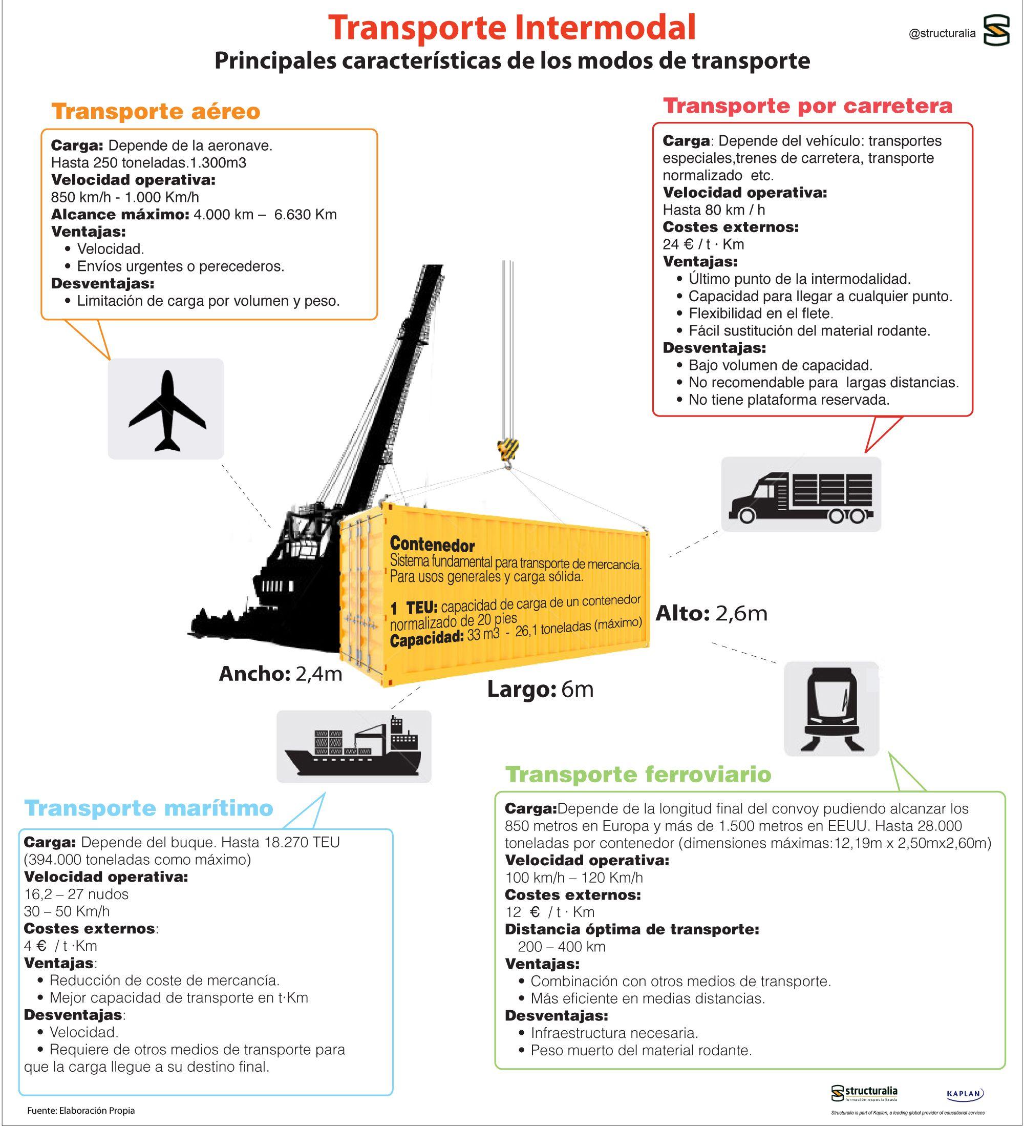 Easy diagram software caracteristicas y ventajas pigimotorg4v easy diagram software caracteristicas y ventajas ccuart Image collections