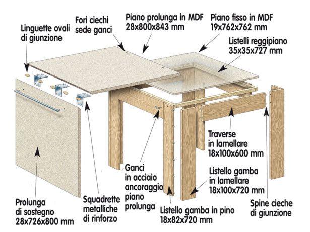 Costruzione tavolo allungabile tavoli pinterest fai da te and tes - Tavolo allungabile fai da te ...