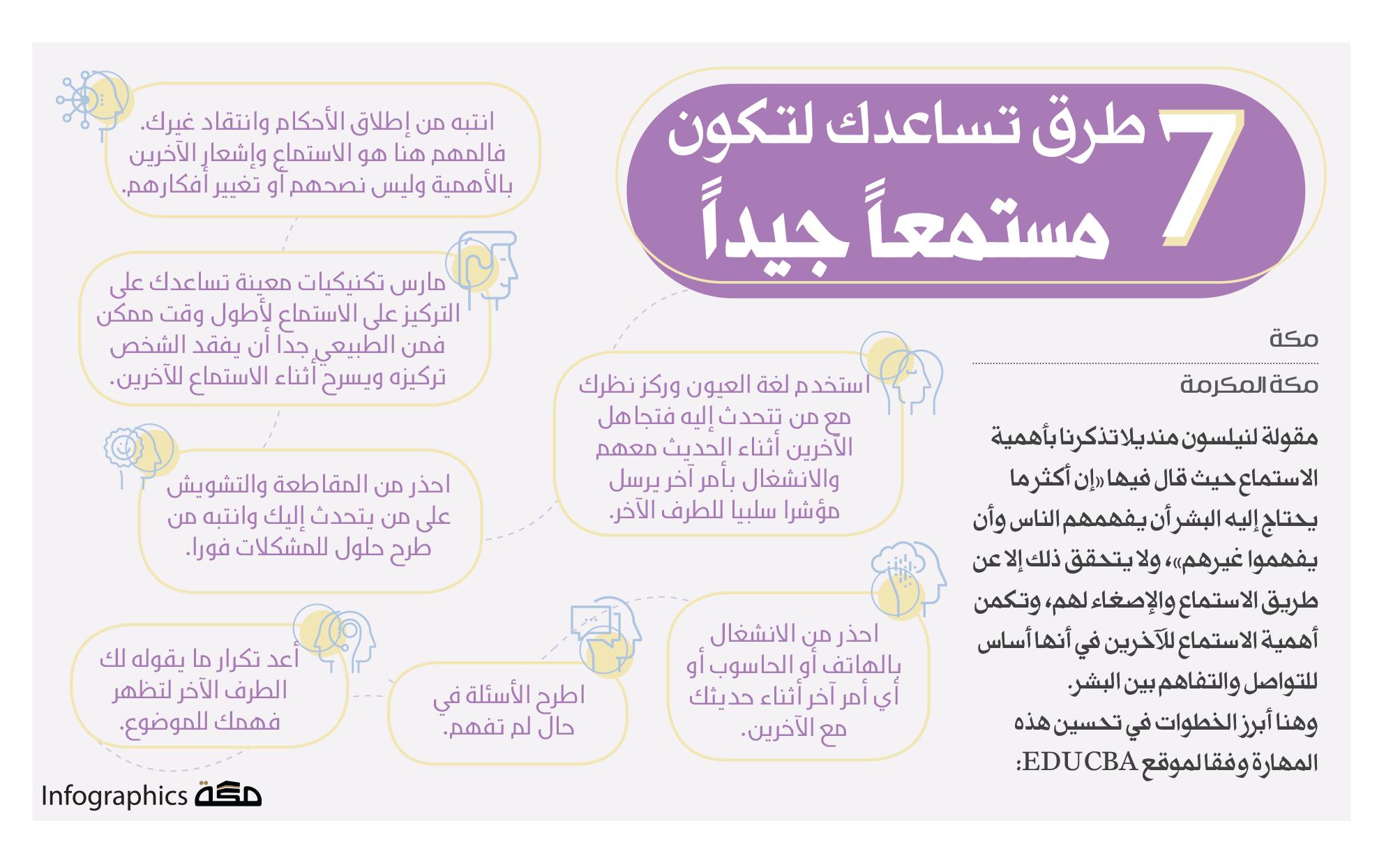 فن الإنصات الإنصات انفوجرافيك صحيفة مكة Infographic Bullet Journal Jjill