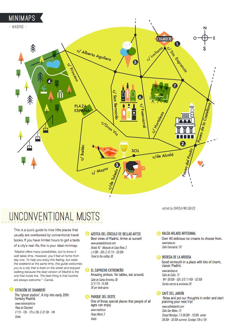 Superminimaps On Behance 지도 디자인 일러스트 지도 도시 지도