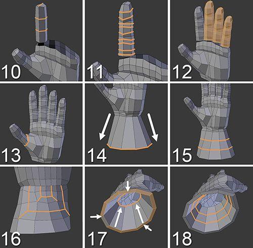 Polygon Modeling, 3d Model