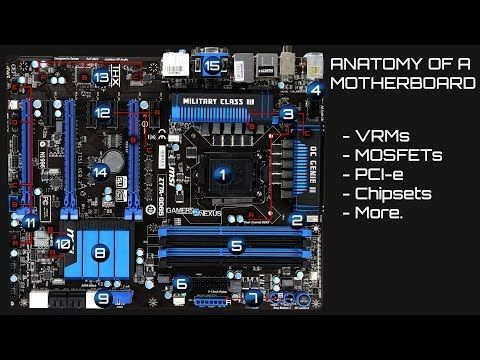Anatomy of a Motherboard: VRM, Chipset, & PCI-E Explained | Gamers ...