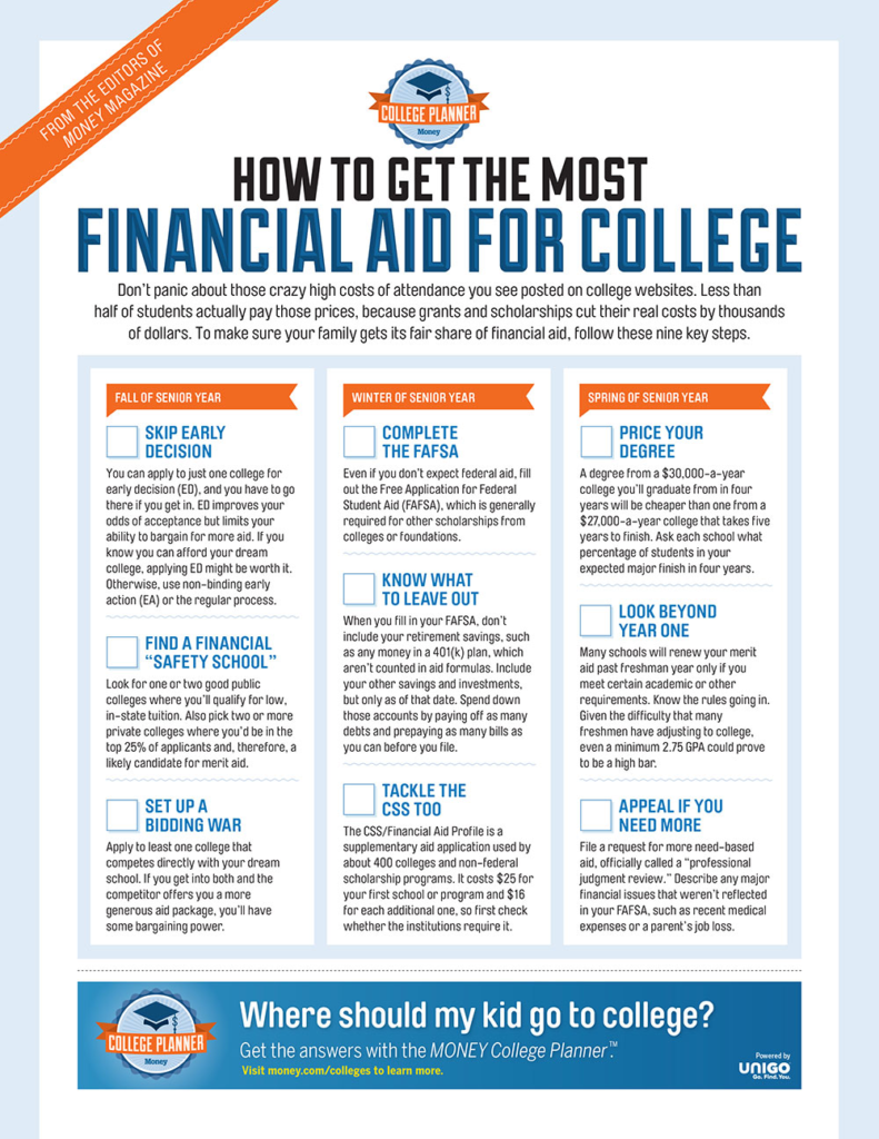 80036808bc27ee2c5dbcf57daf687b75 - How Much Money Can You Make To Get Financial Aid
