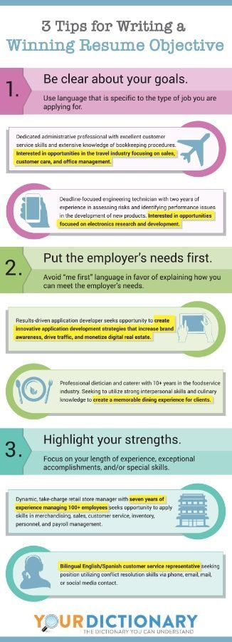 Examples of Resume Objectives Resume objective, Career objective