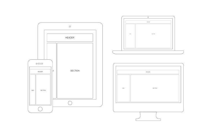 What's the Difference Between Static, Liquid, Adaptive and Responsive