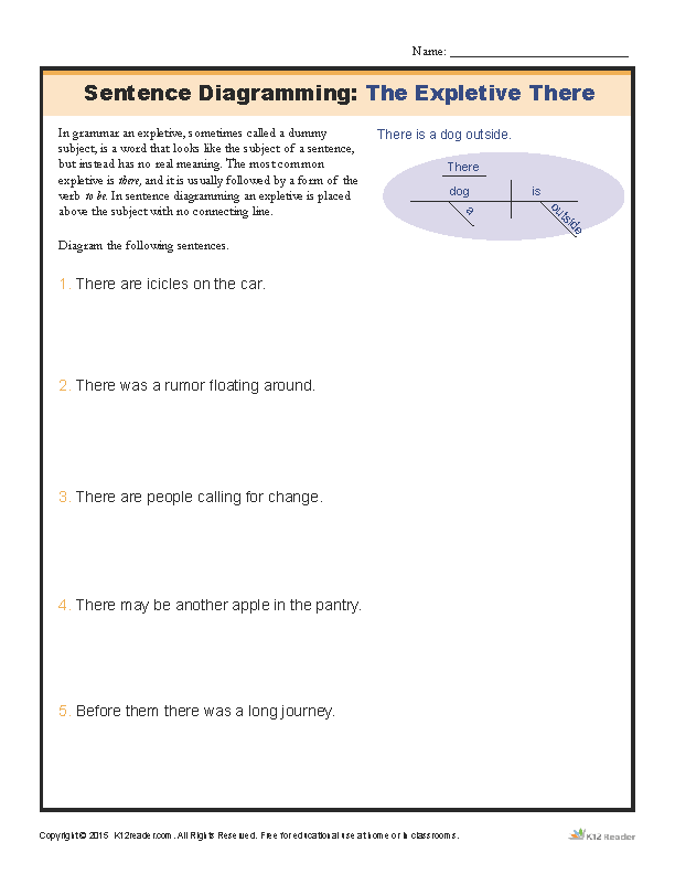 Sentence Diagramming Worksheet The Expletive There K12