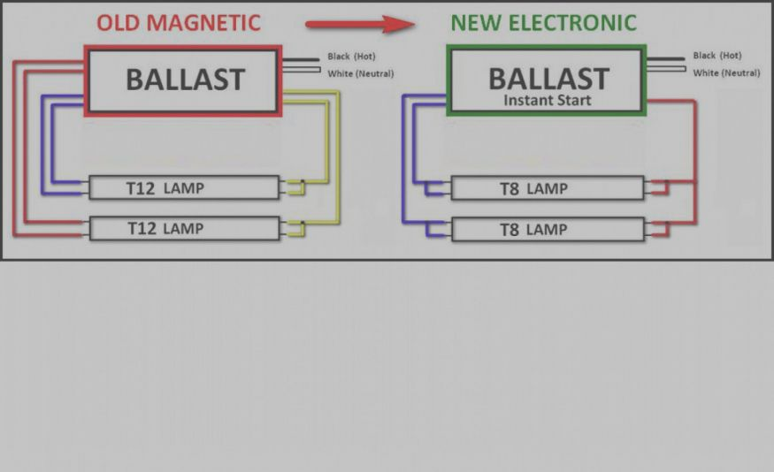 16 General Electric Ballast Wiring Diagram Led Fluorescent Tube Led Fluorescent Fluorescent Tube
