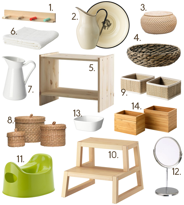 Photo of Montessori feat Ikea – im Badezimmer
