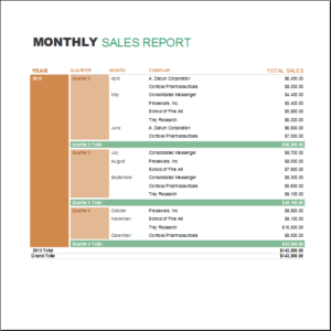 Monthly Sales Report Template Download At Http://Www.Templateinn