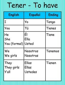 These small posters are easy to print laminate and keep on the walls of any classroom that is working irregular spanish verbs in present tense also verb conjugation wall rh pinterest
