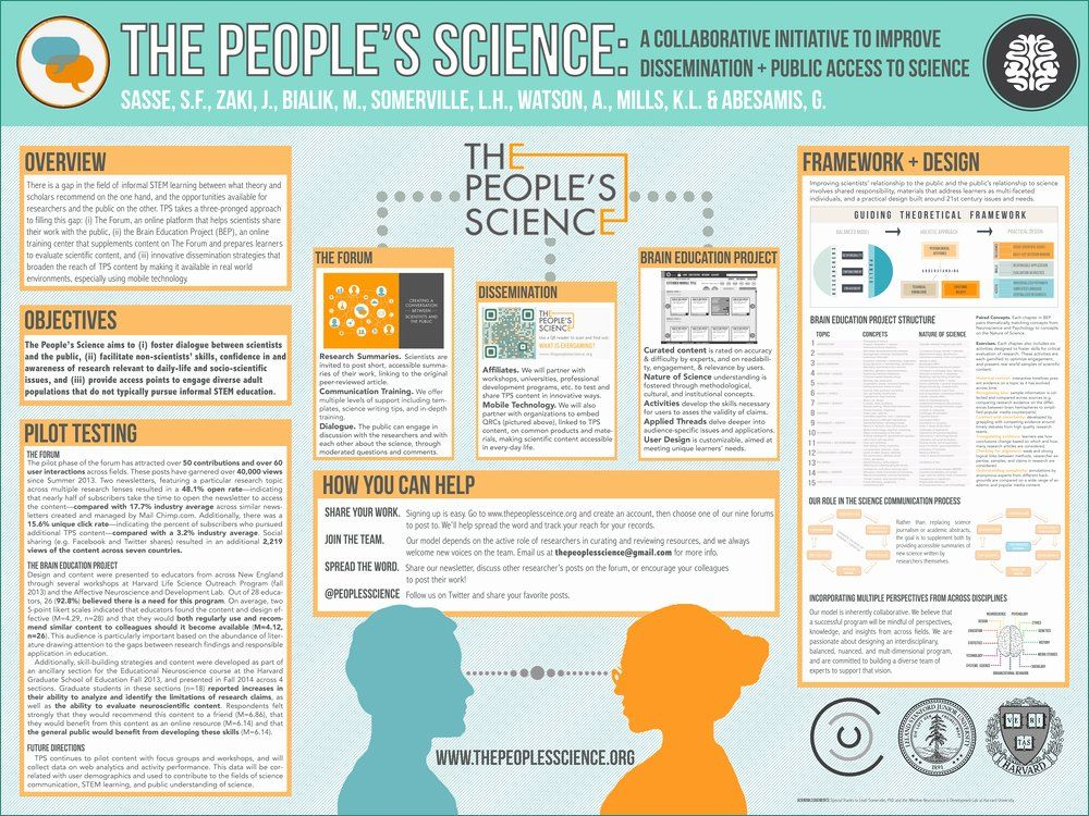 Powerpoint Templates Change Management Vast Replace Powerpoint Template Scientific Poster Design Scientific Poster Academic Poster