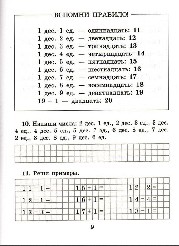 Все правила по математике 2класса | Математика, 2 класс ...