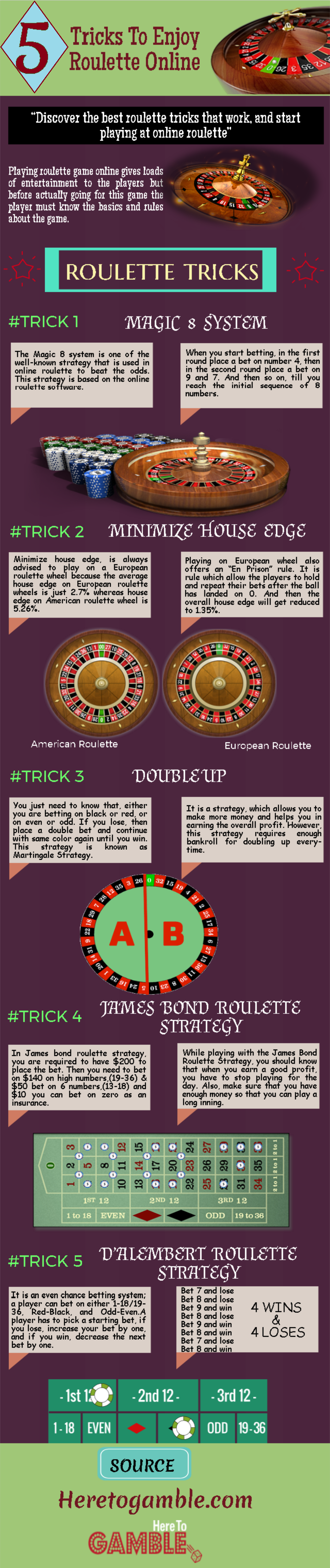 Casino Tricks Pdf