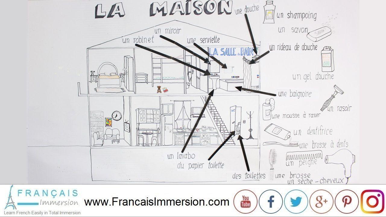 Rooms of the House in French Bathroom/La Salle de Bain - Les pièces de la maison + FUN ...