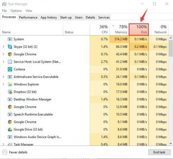 Windows 10 100 Disk Usage In Task Manager Solved With Images