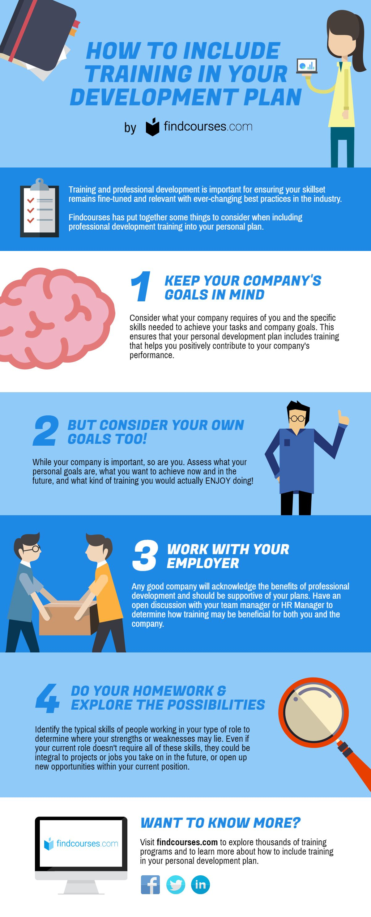 How To Include Training In Your Development Plan An Infographic By Findcourses Com How To Plan Infographic Personal Development Plan