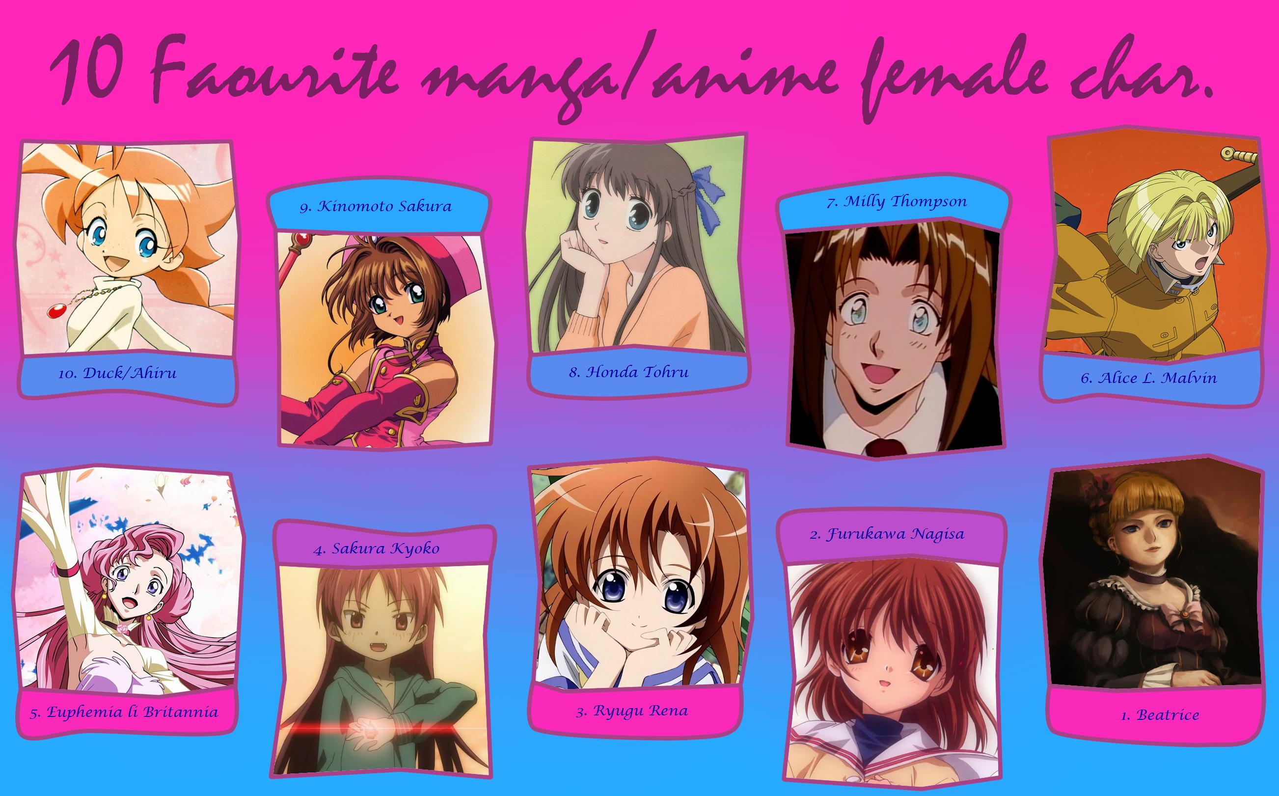 Anime Characters Names