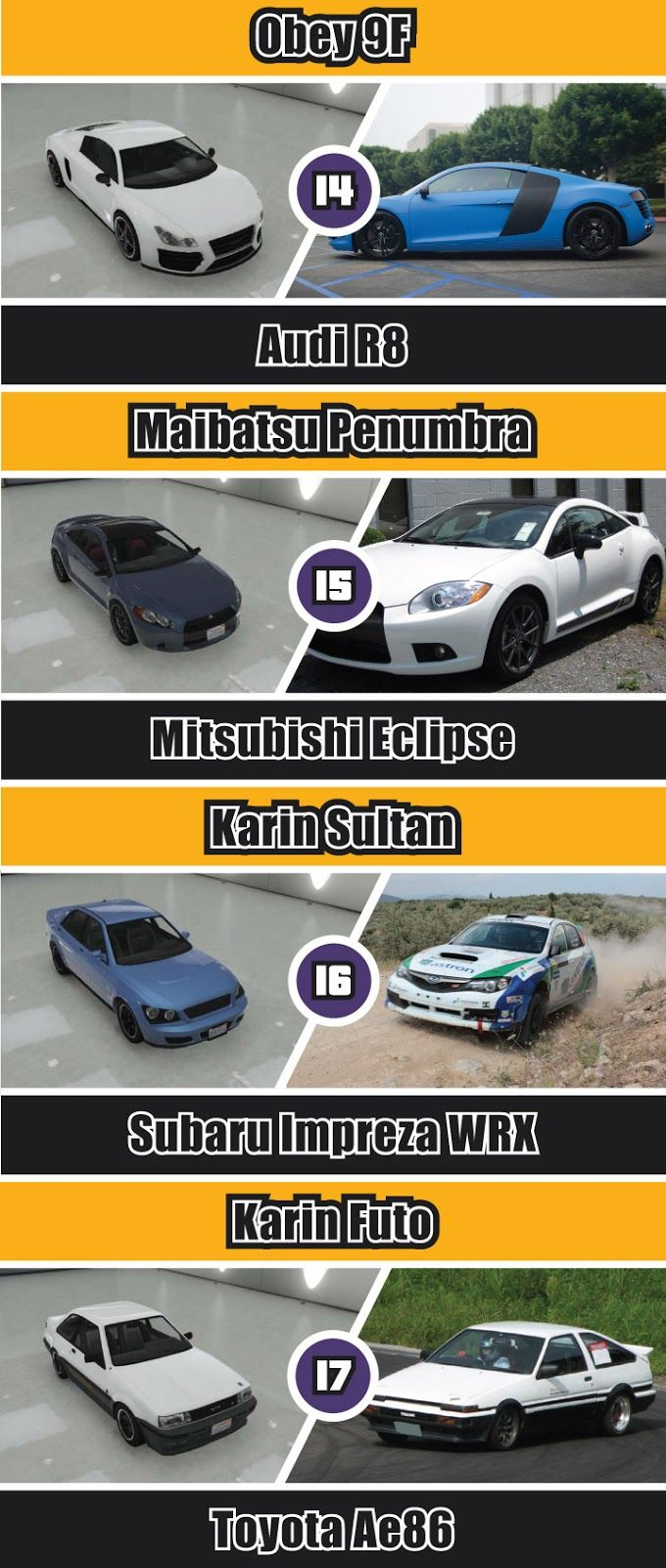 Gta V Cars And Their Real Life Counterparts Infographic Carhoots Gta Cars Gta Gta 5