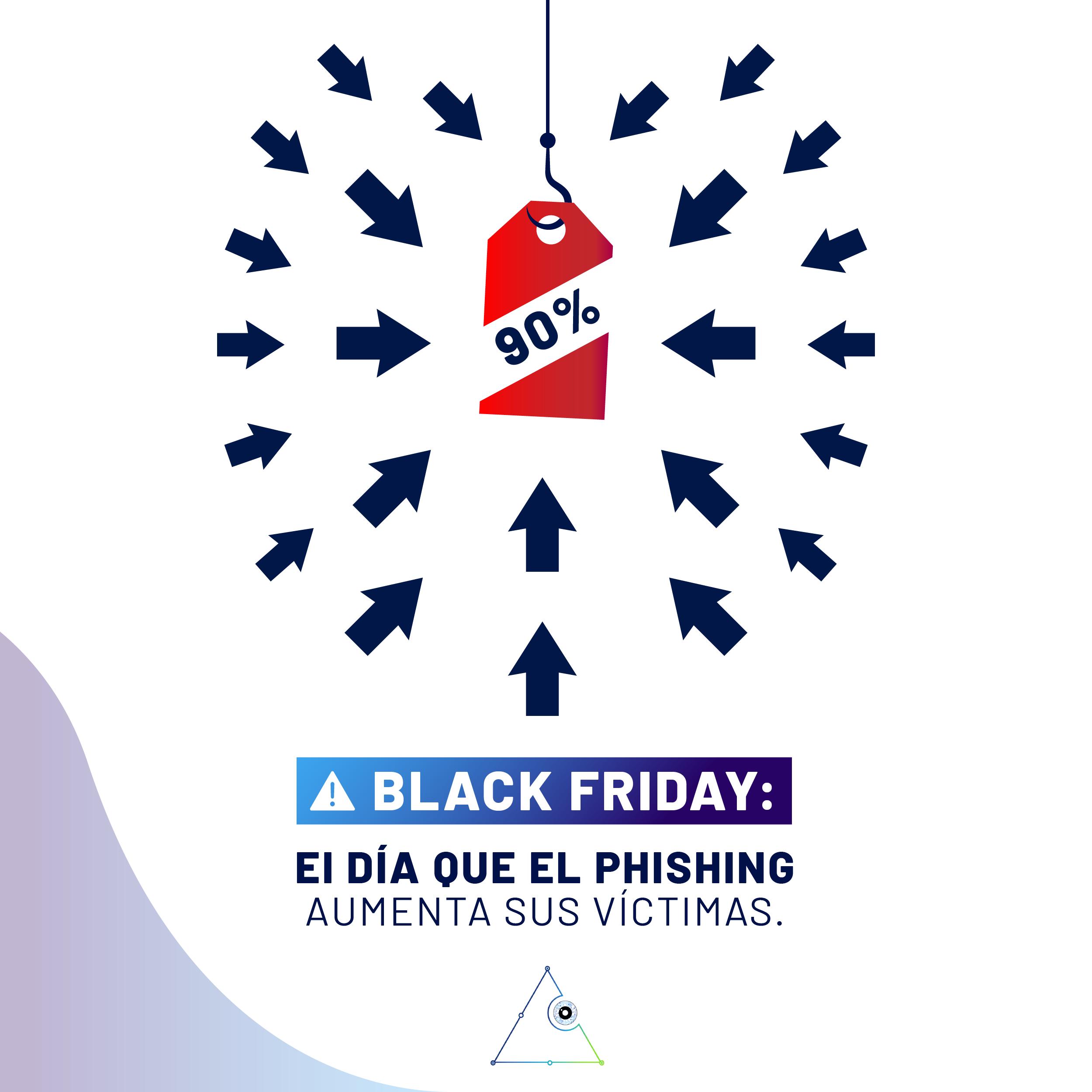 Black Friday El Dia Que El Phishing Aumenta Sus Victimas Cards Playing Cards Black Friday
