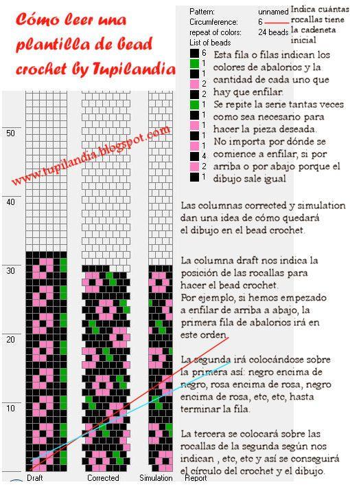 Tupilandia: Cómo leer una plantilla de Bead Crochet by Tupilandia ...