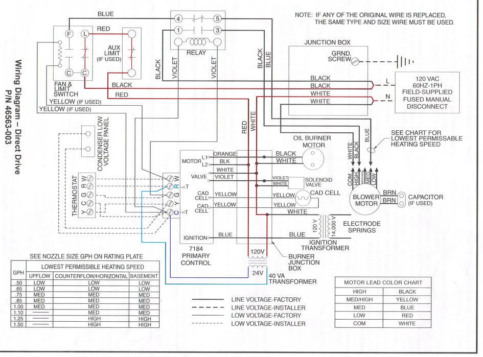 Fantastisch Rheem Klimaanlagen Schaltplan Bilder - Elektrische ...