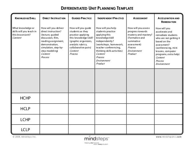 DIFFERENTIATED UNIT PLANNING TEMPLATE KNOWLEDGESKILL DIRECT - Direct lesson plan template