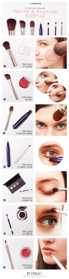 how to use each brushquel pinceau pour quelle utilisation pinceaux pour le maquillage. Black Bedroom Furniture Sets. Home Design Ideas