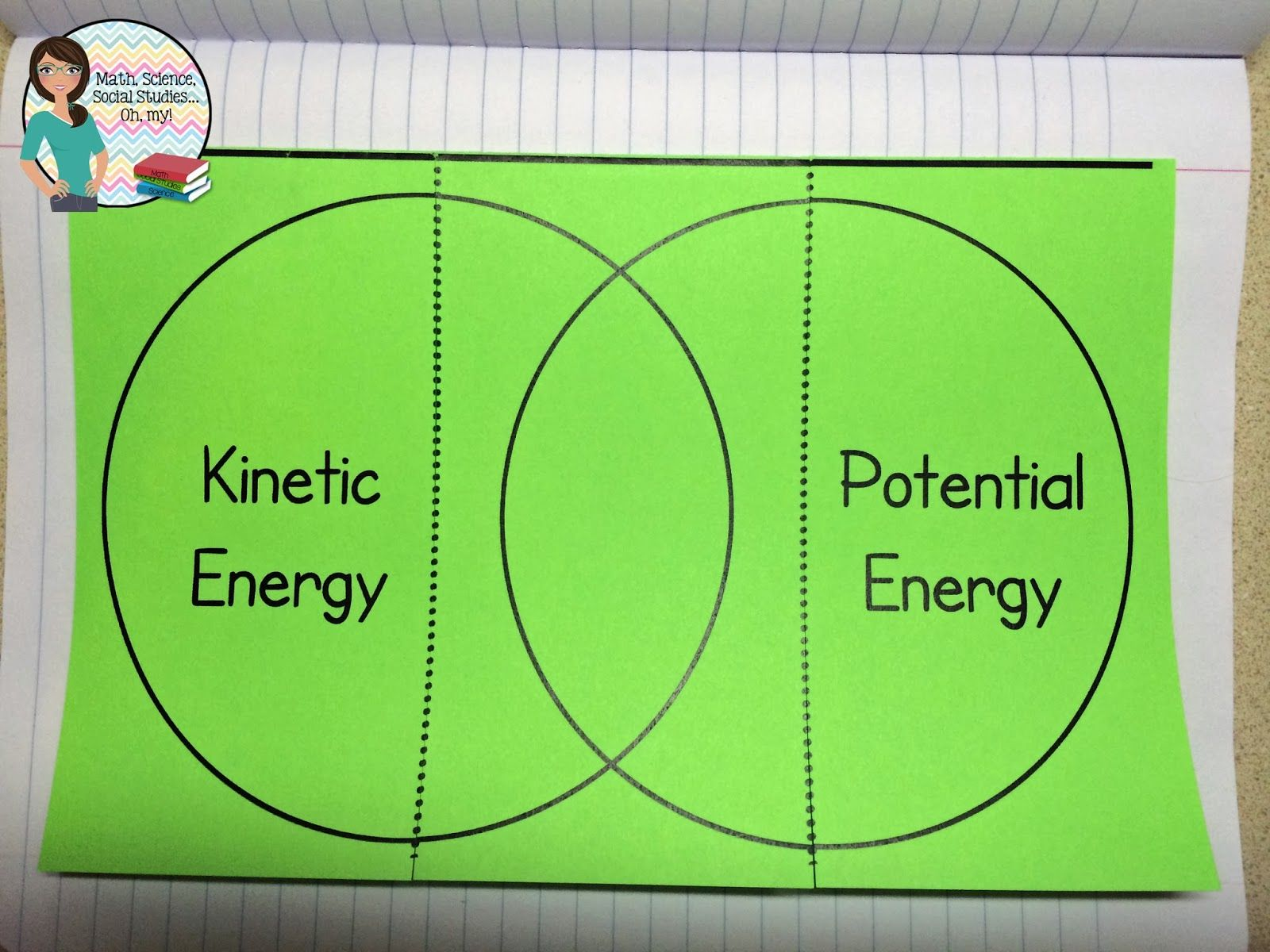 Foldable Friday Kinetic And Potential Energy