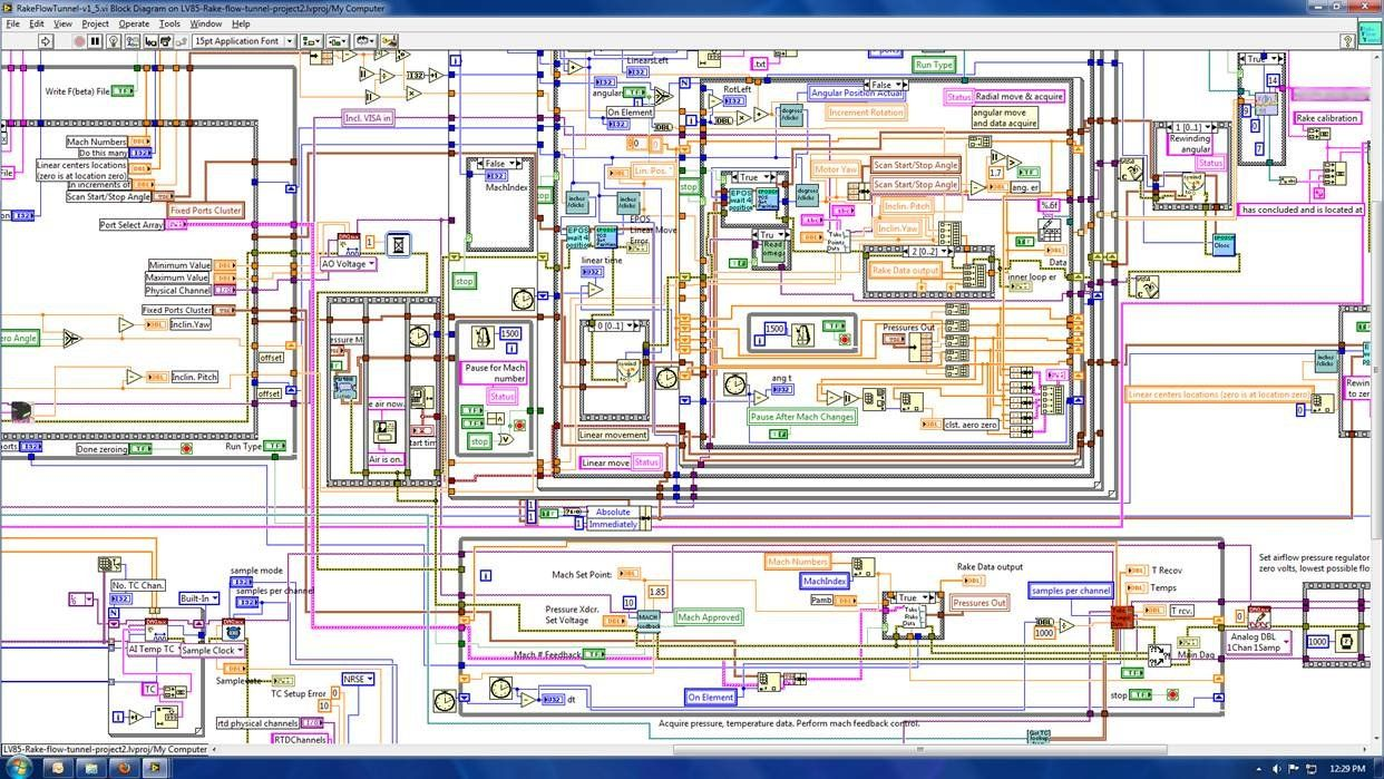 Top 5 Labview Rookie Mistakes National Instruments Sensor Circuits Archives Page 2 Of Gadgetronicx
