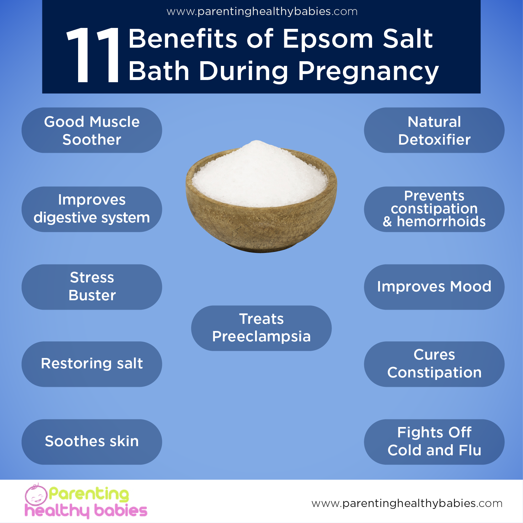 Methods To Expecting Understand Women Inability To Conceive And Also Means To Get Rid Of Epsom Salt Benefits Epsom Salt Bath Epsom Salt
