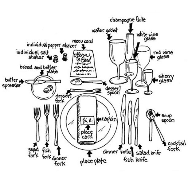 The full formal place setting. If you are unsure which utensil to use or do not know how to eat a certain food its best to delay by having a sip of ...  sc 1 st  Pinterest & kieljamespatrick: Know your placement in life. | PANTRY | Pinterest ...