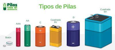 Reciclaje De Pilas Y Baterías En Chile Mapa De Puntos De Acopio Pilas Y Baterias Contenedores De Reciclaje Reciclaje