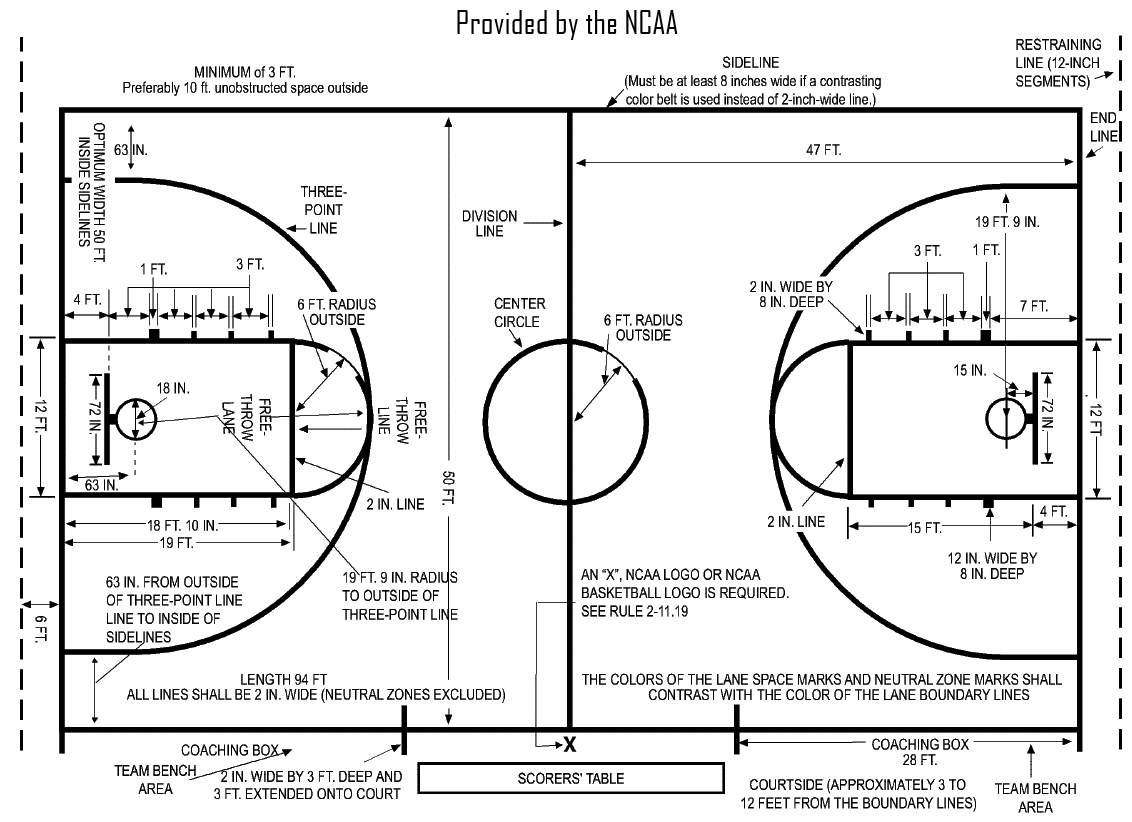 hight resolution of basketball court diagram layout dimensions
