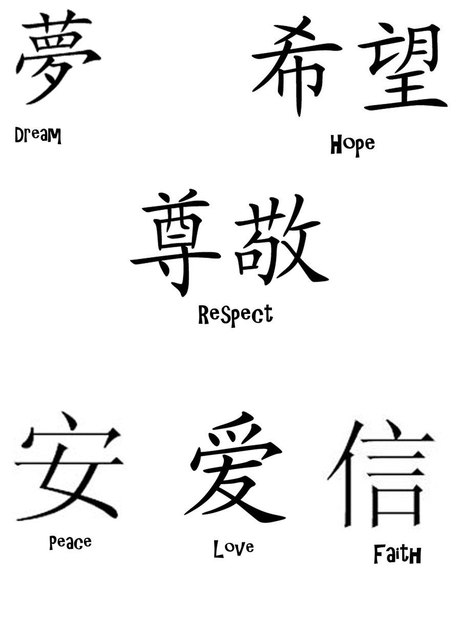 Chinese symbols and meaning chinese symbols symbols and small philosophical values in the chinese symbol tattoo designtattoo themes idea biocorpaavc