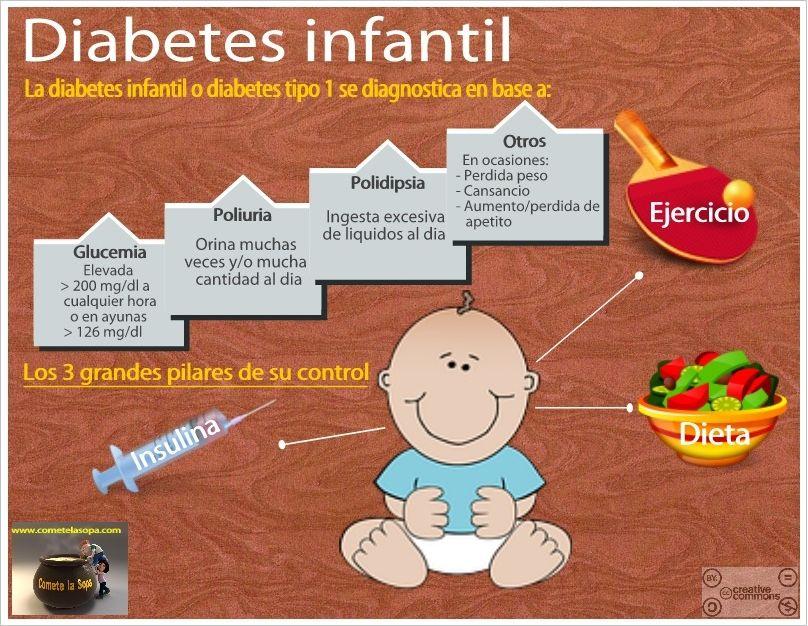 diabetes tipo 1 en artículos infantiles