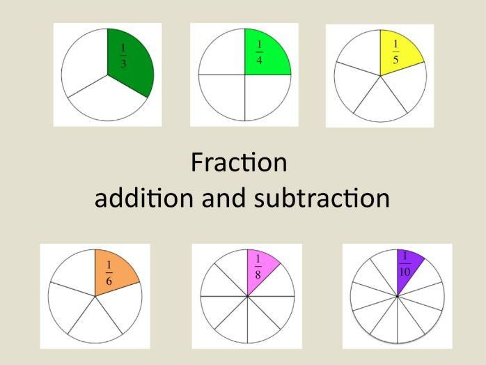 Maths Primary Year 5+ Addition & subtraction of fractions. Colourful ...