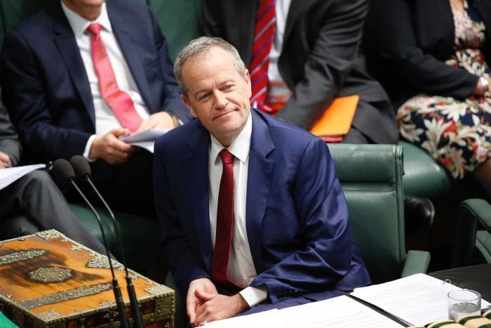 Negative Gearing Changes Could Tip Australia Into Recession