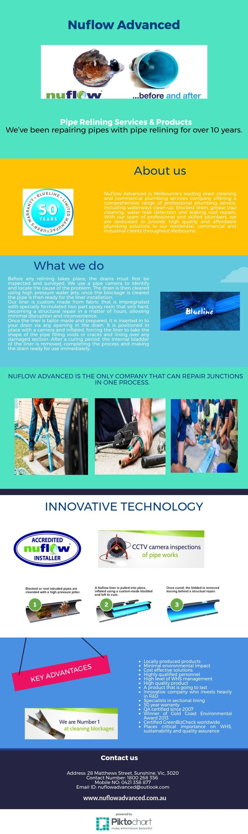 NuFlow Advanced is Melbourne's trusted draincleaning and