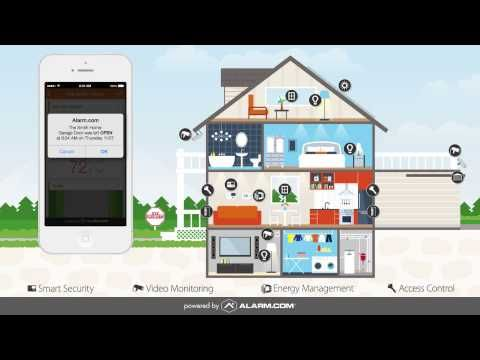 Home Automation At Affordable Prices Own Your System One Time Set Up Fee Lowest Monthly Service Rate Smart Home Home Automation Project Smart Home Security