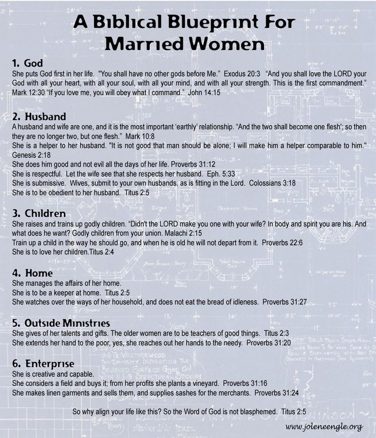 A biblical blue print for married women religious god religious a biblical blue print for married women religious god religious quotes marriage bible women religion married malvernweather Image collections