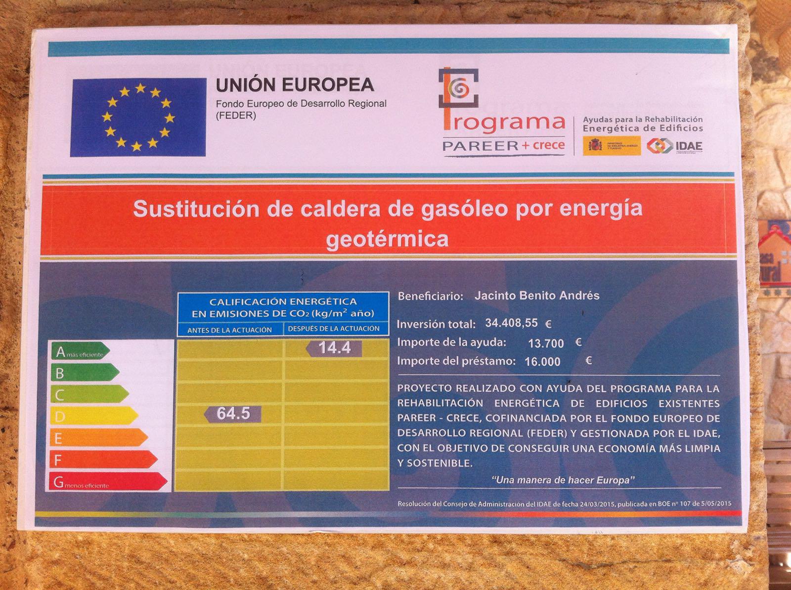 Calificación energética por emisiones de CO2