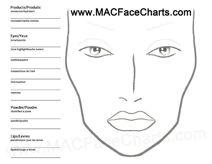 Blank face chartpractice practice practice makeup