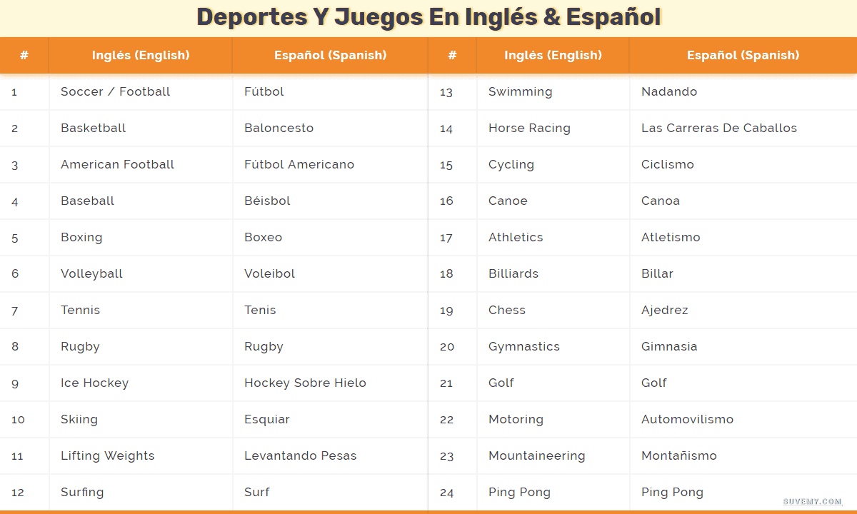 Juegos Y Deportes En Ingles En Listas Completas E Imagenes Vocabulario De Los Deportes En Ingles Y Espanol Weather In English Sport English Horse Racing