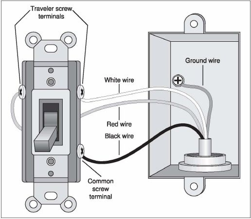 Replacing Light Switches - Home Fix-It | For the Home | Pinterest ...