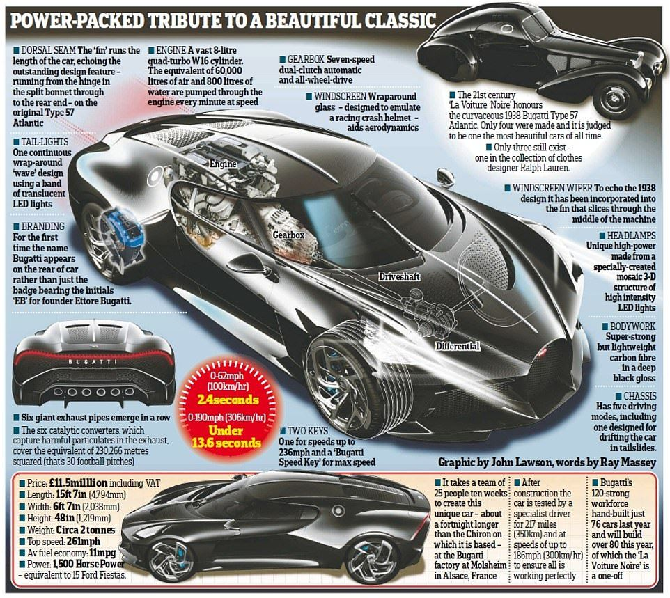 2016 Geneva Motor Show Bugatti Chiron First Look: Bugatti's La Voiture Noire Is A One-off Hypercar Costing £