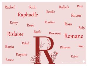 Nom et prénom