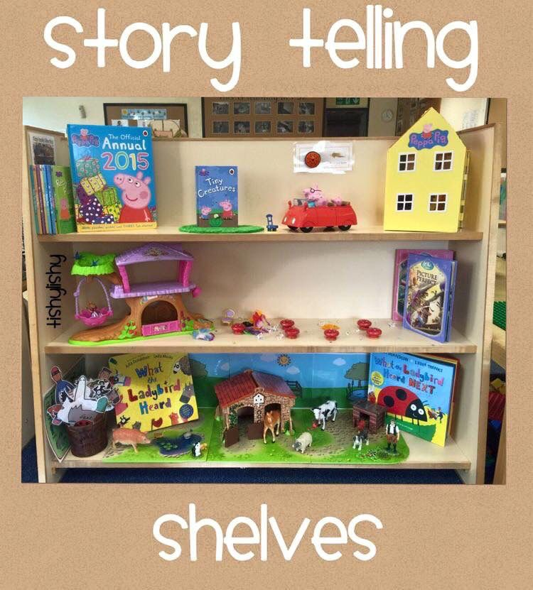 Storytelling shelves english pinterest for Raumgestaltung literacy