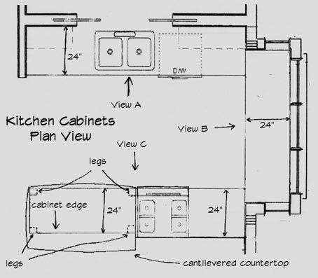 Kitchen Cabinet Designs Plans