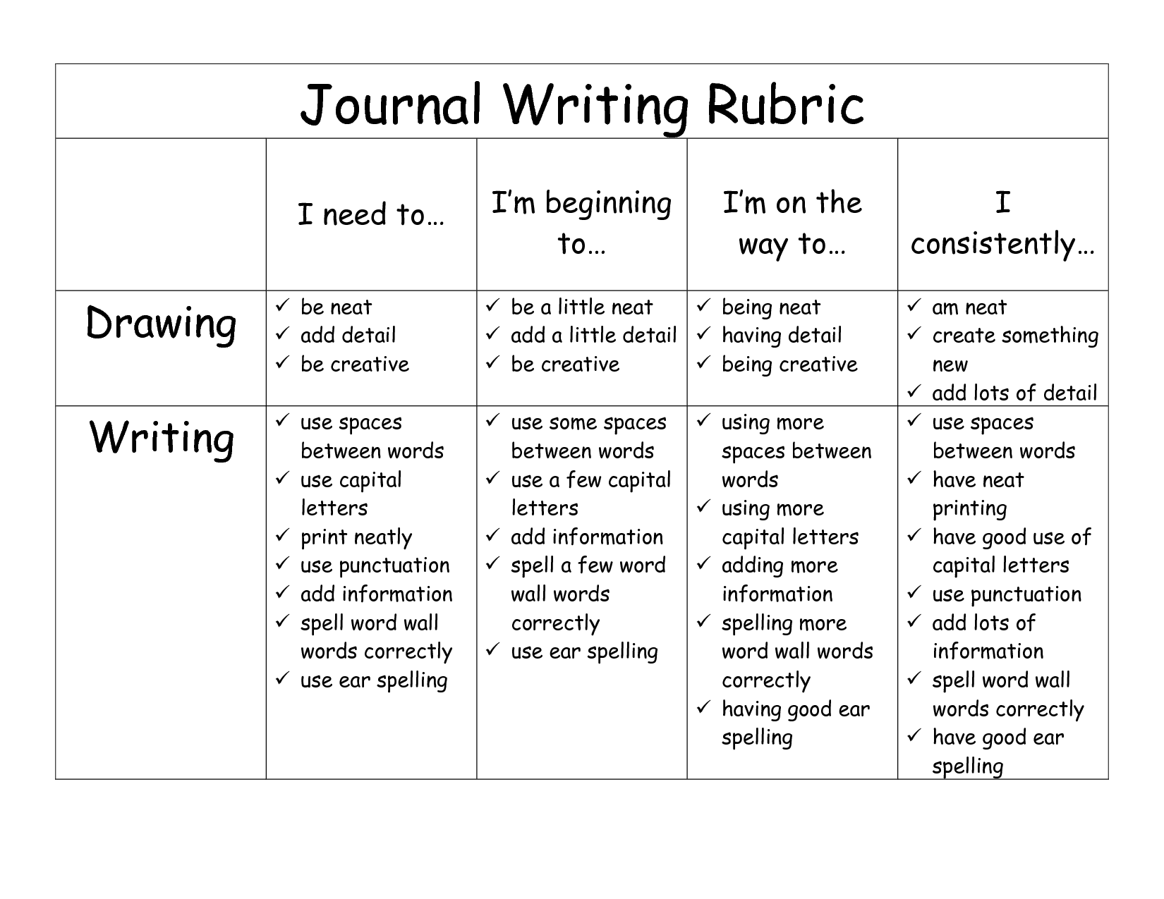Journal Writing Rubric